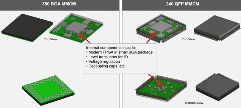 Molded Multi-Component Packages