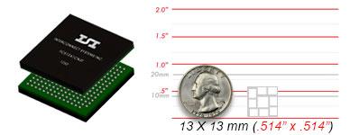FC512 Configurator - scale comparison